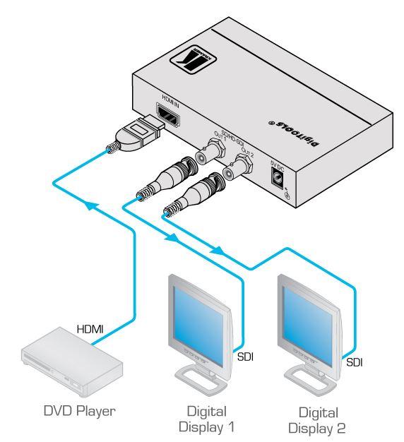 fc-113-kramer-electronics-hdmi-auf-hd-sdi-konverter-diagramm