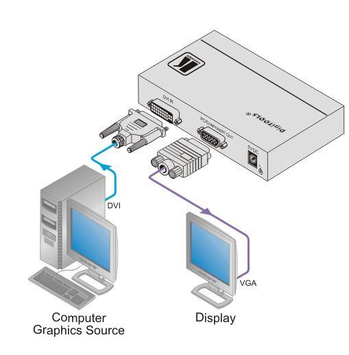 fc-32-kramer-electronics-dvi-auf-vga-konverter-diagramm