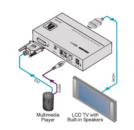 fc-49-kramer-electronics-dvi-audio-auf-hdmi-konverter-diagramm