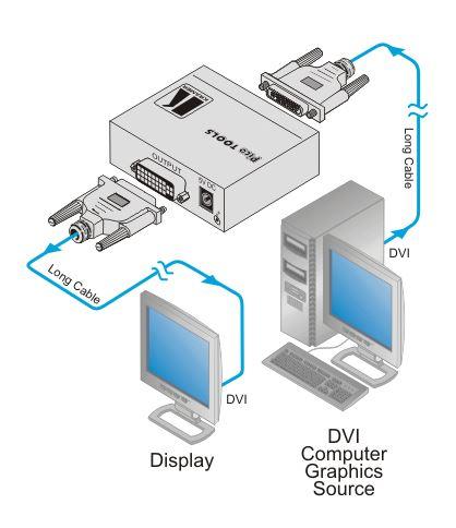 pt-101hdcp-kramer-electronics-dvi-signal-repeater-diagramm