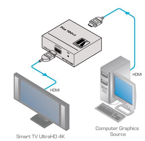 Diagramm zur Anwendung des PT-101UHD HDMI Repeaters von Kramer Electronics.