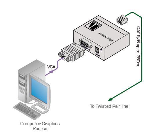 pt-110xl-kramer-electronics-vga-auf-cat5-leitungstreiber-diagramm