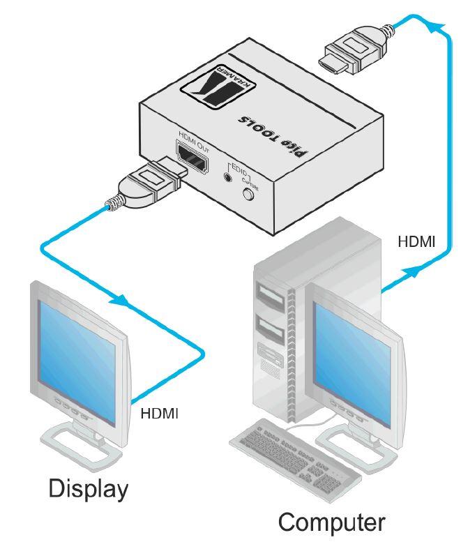 pt-1ci-kramer-hdmi-isolator-edid-speicher-diagramm