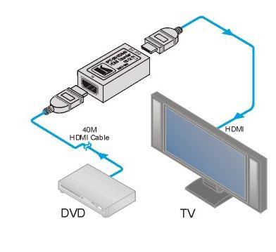 pt-2h-kramer-electronics-hdmi-signal-entzerrer-leitungstreiber-diagramm