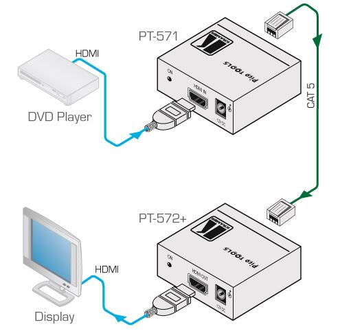 pt-572--kramer-electronics-twisted-pair-empfaenger-hdmi-grafik-diagramm