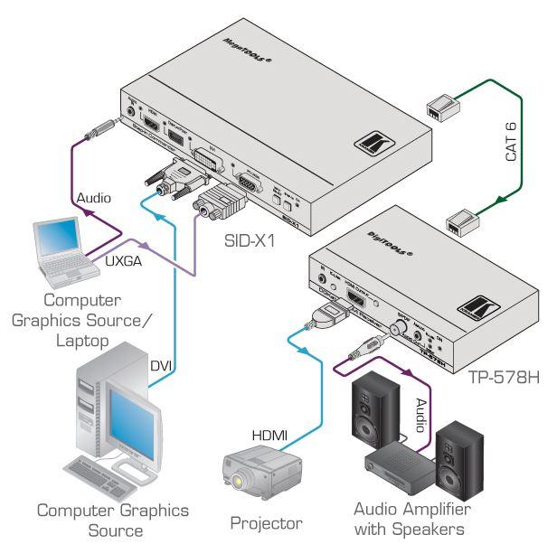 tp-578h-kramer-electronics-twisted-pair-empfaenger-hdmi-audio-daten-diagramm