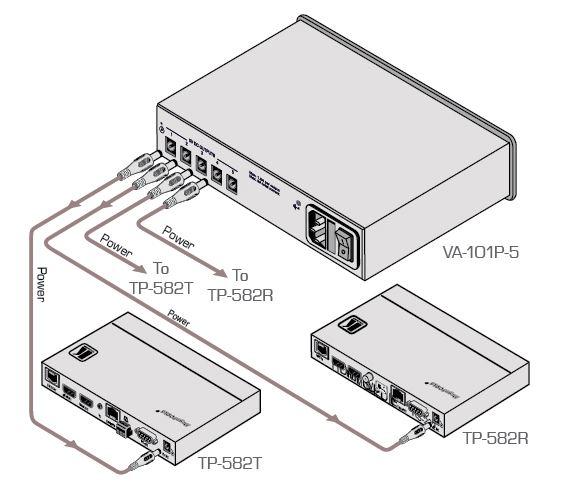 va-101p5-kramer-electronics-5v-netzteil-5-ausgaenge-diagramm
