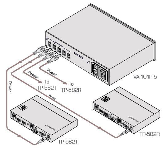 va-102p5-kramer-electronics-5vdc-netzteil-10-ausgaenge-diagramm