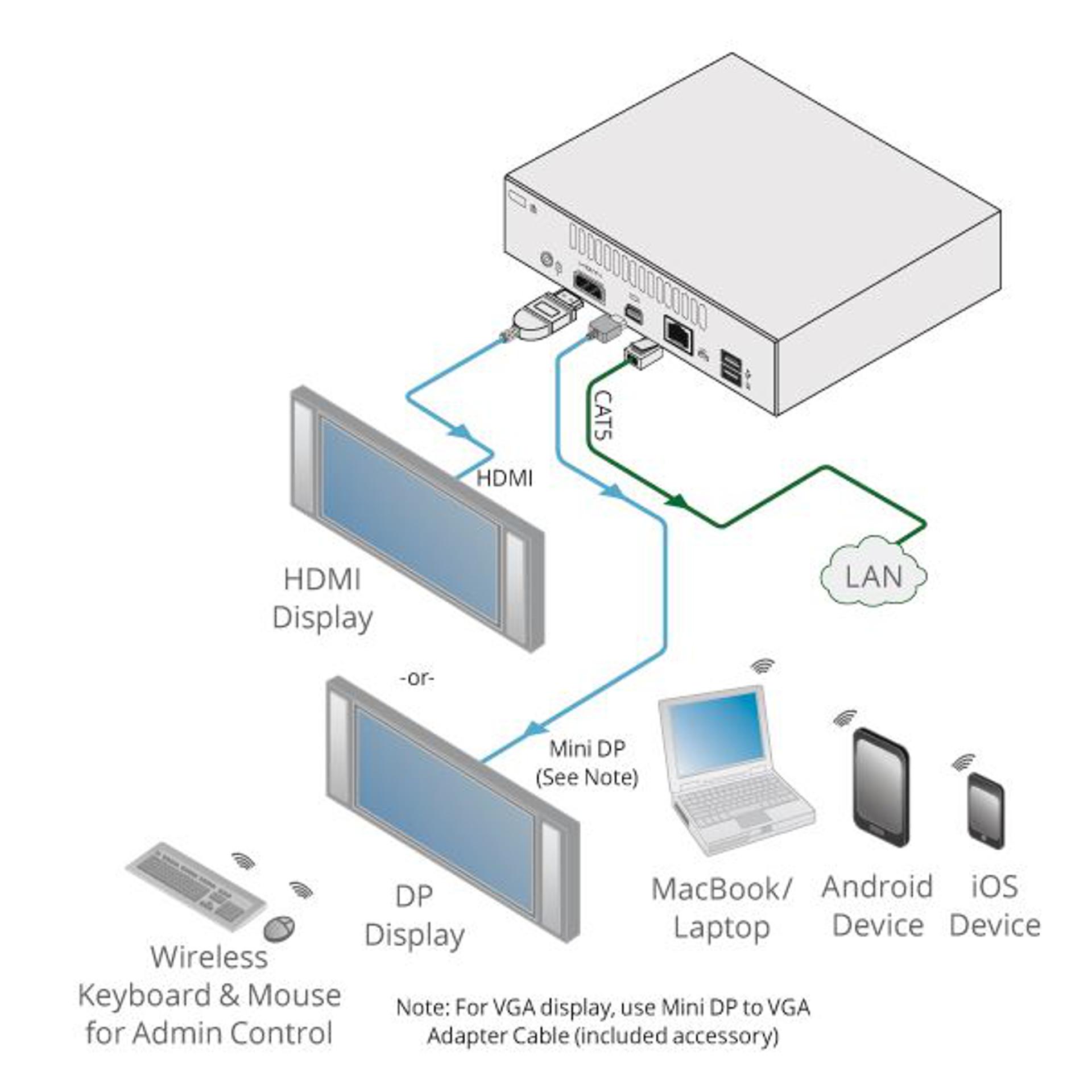 Ungewöhnlich Lustiges Computer Kabel Diagramm Zeitgenössisch - Der ...