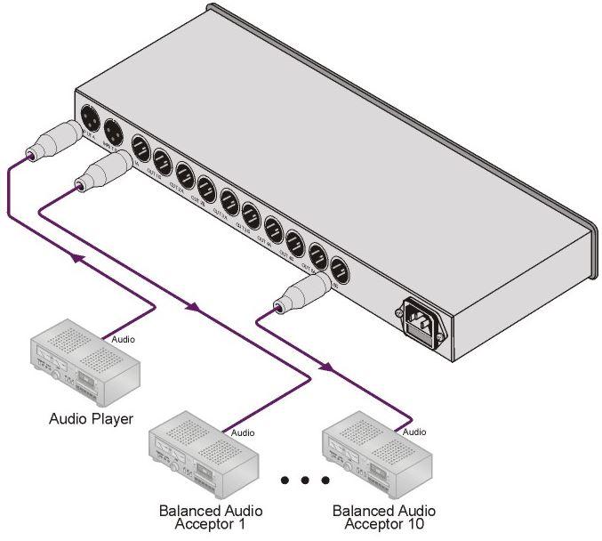 vm-1110xl-kramer-electronics-audio-verteilverst-rker-mono-stereo-1-eingang-10-ausgaenge-diagramm