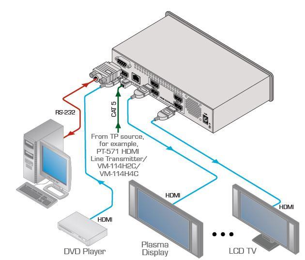 vm-114h-kramer-electronics-hdmi-verteilverstaerker-umschalter-1-eingang-4-ausgaenge-diagramm