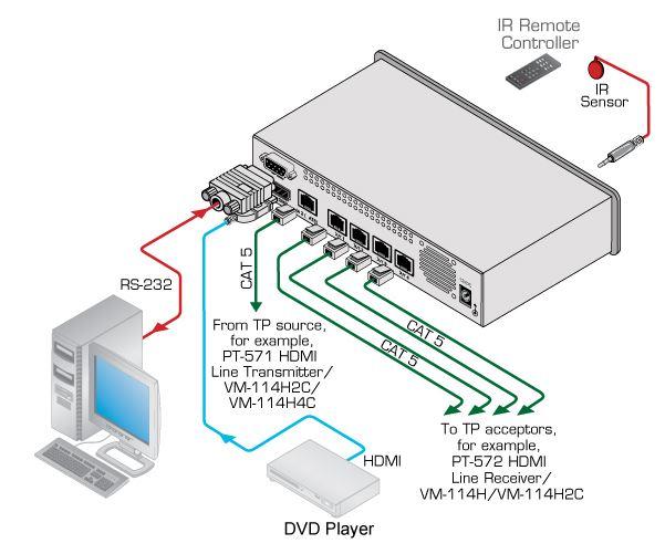 vm-114h4c-kramer-electronics-hdmi-twisted-pair-verteilverstaerker-1-eingang-4-ausgaenge-diagramm
