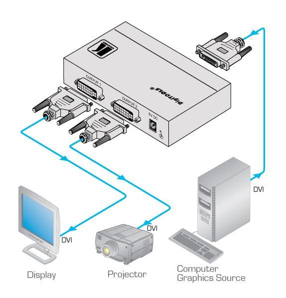 vm-2hdcpxl-kramer-electronics-dvi-verteilverstaerker-1-eingang-2-ausgaenge-diagramm