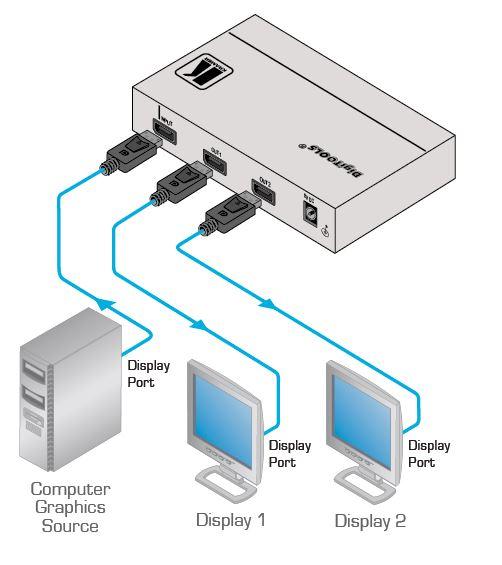 vm-2dp-kramer-electronics-displayport-verteilverstaerker-1-eingang-2-ausgaenge-diagramm