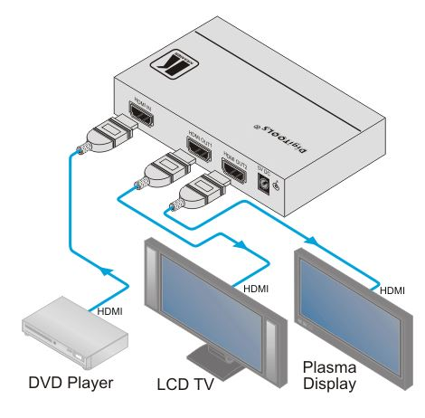 vm-2hxl-kramer-electronics-hdmi-verteilverstaerker-1-eingang-2-ausgaenge-diagramm
