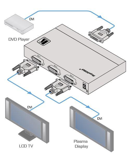 vm-400hdcp-kramer-electronics-dvi-verteilverstaerker-1-eingang-4-ausgaenge-diagramm