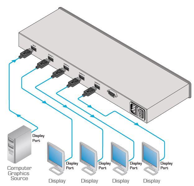 vm-4dp-kramer-electronics-displayport-verteilverstaerker-1-eingang-4-ausgaenge-diagramm