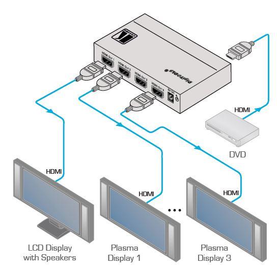 vm-4hn-kramer-electronics-hdmi-verteilverstaerker-1-eingang-4-ausgaenge-diagramm