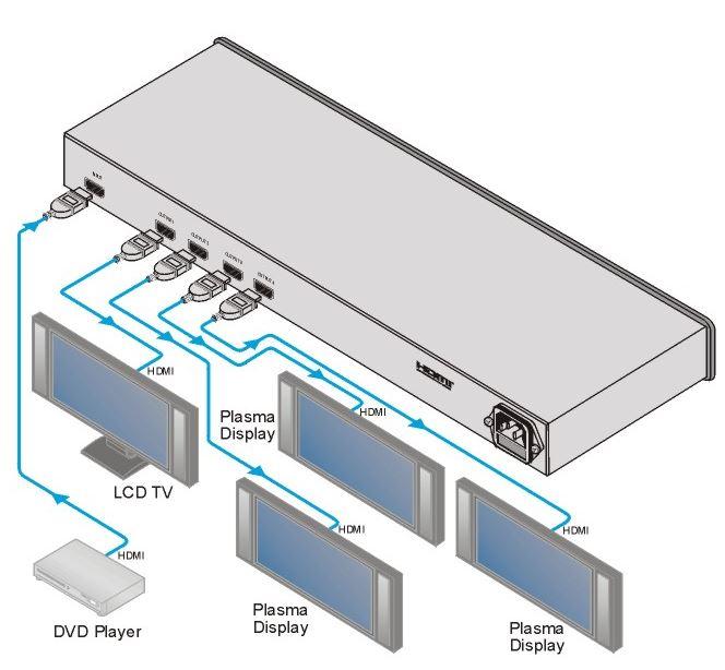 vm-4hxl-kramer-electronics-verteilverstaerker-hdmi-1-eingang-4-ausgaenge-diagramm