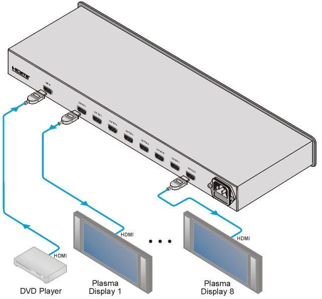 vm-8h-kramer-electronics-hdmi-verteilverstaerker-1-eingang-8-ausgaenge-diagramm