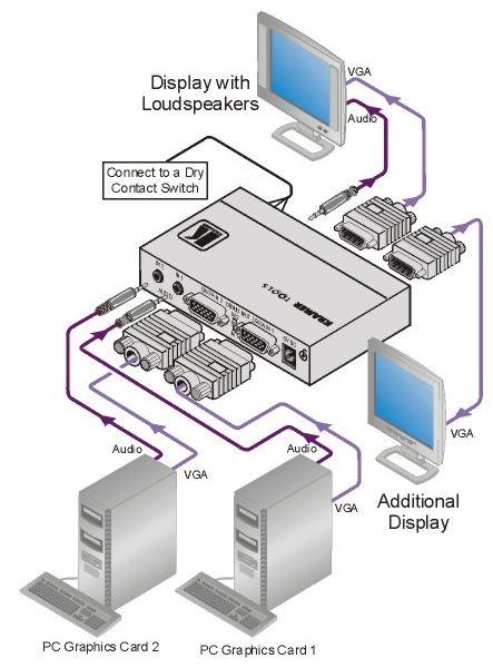 vp-211k-kramer-electronics-vga-audio-umschalter-2-eingaenge-1-ausgang-diagramm