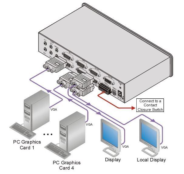 vp-411ds-kramer-electronics-vga-audio-umschalter-4-eingaenge-1-ausgang-diagramm