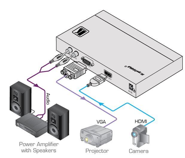 vp-422-kramer-electronics-hdmi-auf-vga-hdtv-scaler-diagramm