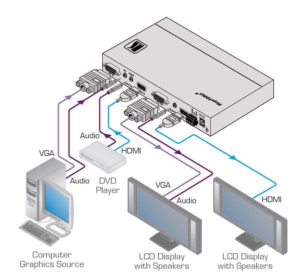 vp-426-kramer-electronics-computergrafik-hdmi-digitalscaler-diagramm