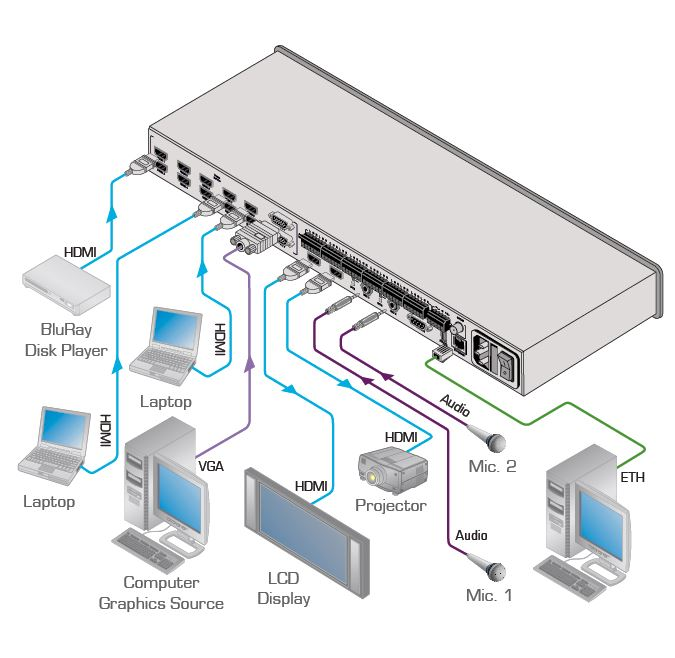 vp-444-kramer-electronics-10-hdmi-2-vga-praesentations-umschalter-diagramm
