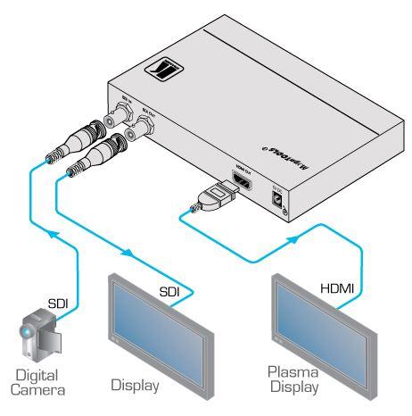 vp-472-kramer-electronics-3g-hd-sdi-auf-hdmi-scaler-diagramm
