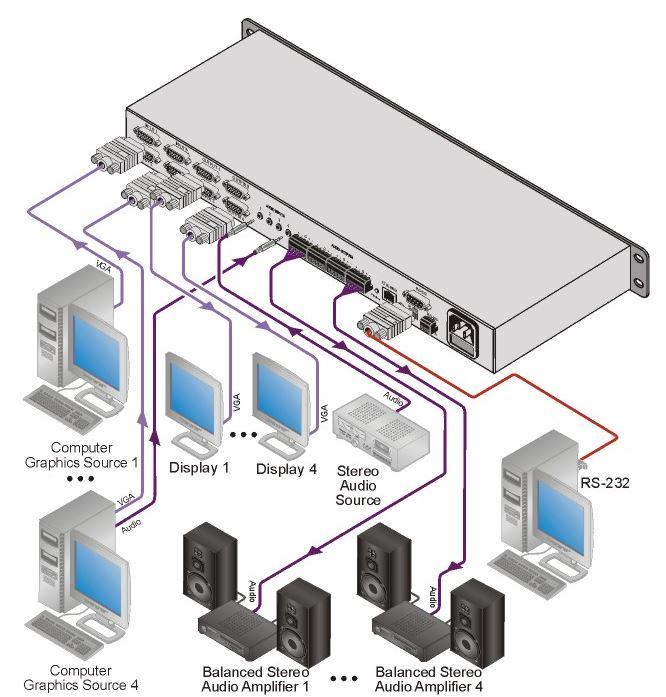 vp-4x4k-kramer-electronics-vga-audio-matrix-switch-4-eingaenge-4-ausgaenge-diagramm