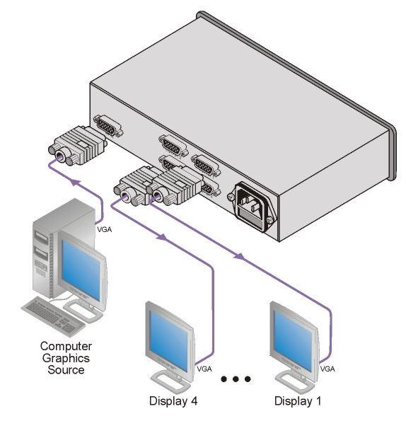 vp-4xl-kramer-electronics-verteilverstaerker-vga-grafik-1-eingang-4-ausgaenge-diagramm