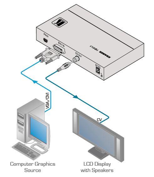 vp-506-kramer-electronics-scan-converter-dvi-computergrafik-auf-pal-ntsc-diagramm