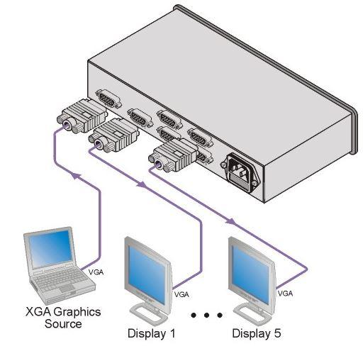 vp-5xl-kramer-electronics-verteilverstaerker-vga-grafik-1-eingang-5-ausgaenge-2-diagramm