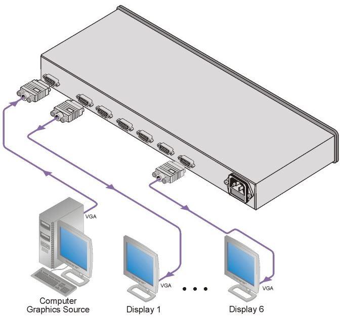 vp-6xln-kramer-electronics-verteilverstaerker-uxga-1-eingang-6-ausgaenge-19-zoll-diagramm