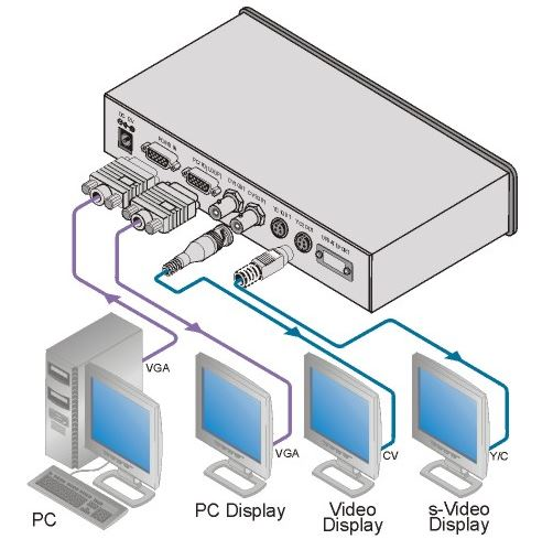vp-701xl-kramer-electronics-hdtv-vga-scan-converter-pal-ntsc-diagramm