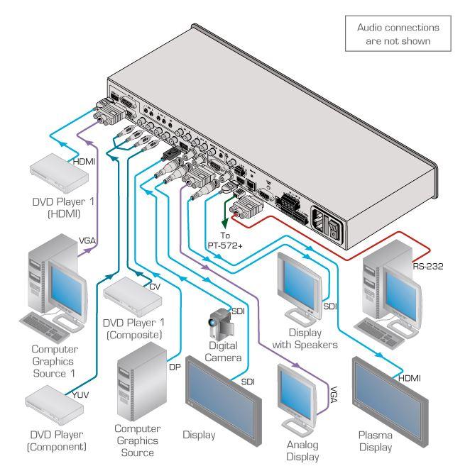 vp-771-kramer-electronics-praesentations-switch-9-eingaenge-lautsprecher-ausgang-diagramm