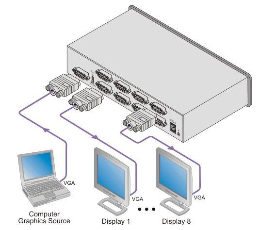 vp-8k-kramer-electronics-verteilverstaerker-vga-grafik-1-eingang-8-ausgaenge-diagramm