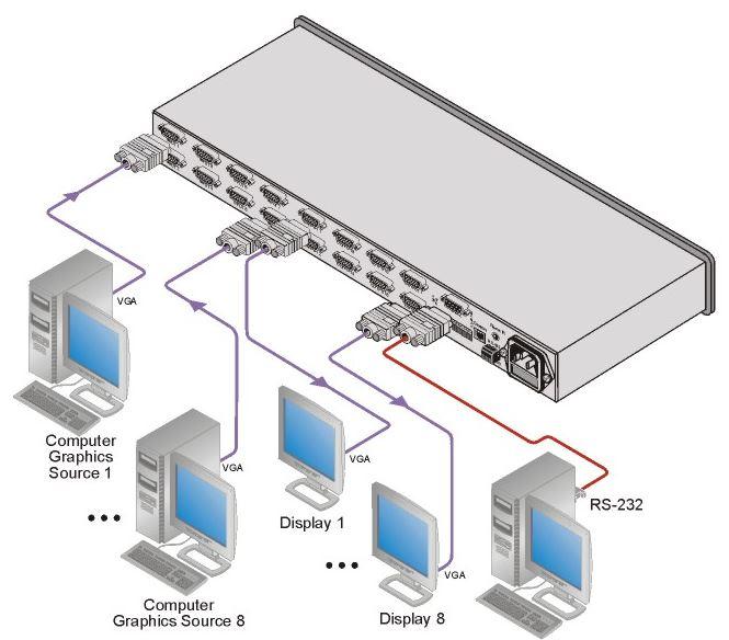 vp-8x8-kramer-electronics-vga-grafik-matrix-switch-8-eingaenge-8-ausgaenge-diagramm