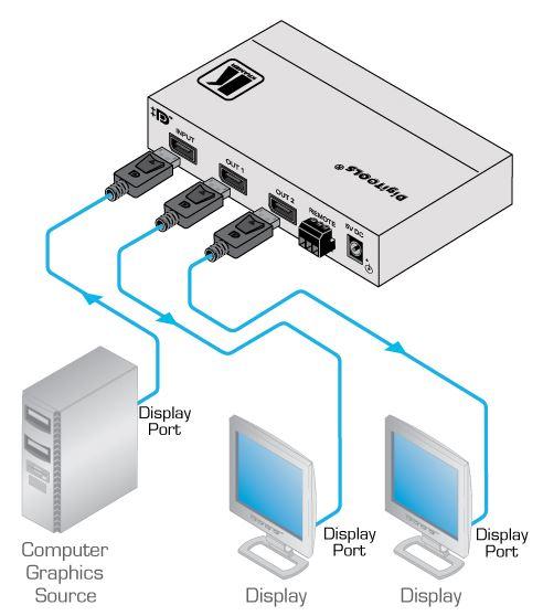 vs-12dp-ir-kramer-electronics-displayport-1-eingang-2-ausgaenge-diagramm