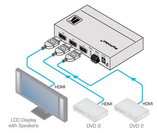 vs-211h-kramer-electronics-hdmi-umschalter-2-eingaenge-1-ausgang-diagramm
