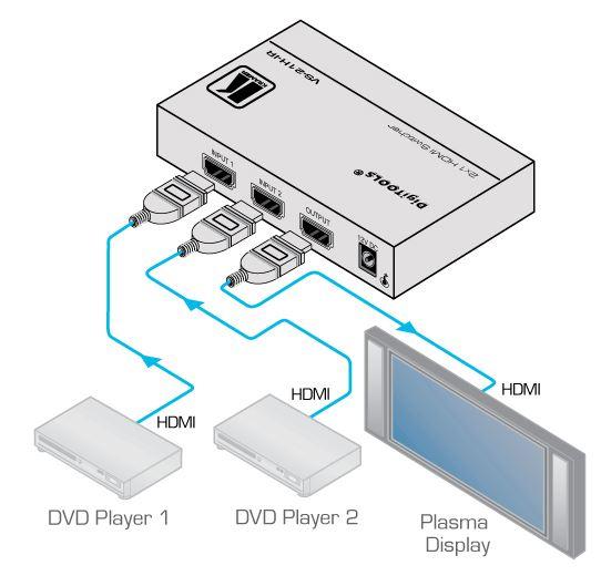 vs-21h-ir-kramer-electronics-hdmi-umschalter-2-eingaenge-1-ausgang-diagramm