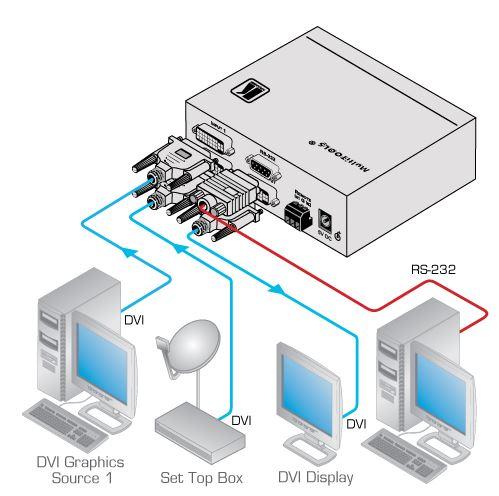 vs-21hdcp-ir-kramer-electronics-dvi-umschalter-2-eingaenge-1-ausgang-diagramm