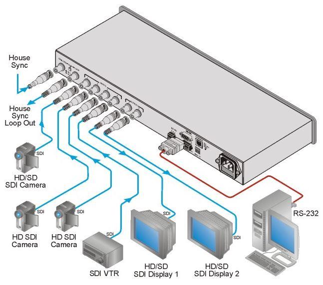 vs-41hd-kramer-electronics-hd-sdi-umschalter-4-eingaenge-2-ausgaenge-diagramm