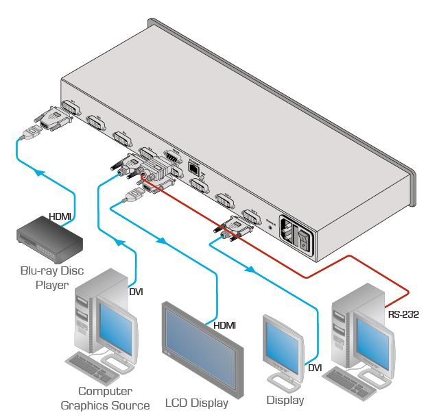 vs-44hdcp-kramer-electronics-dvi-matrix-switch-4-eingaenge-4-ausgaenge-diagramm