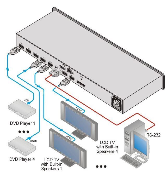 vs-44hn-kramer-electronics-hdmi-matrix-switch-4-eingaenge-4-ausgaenge-diagramm