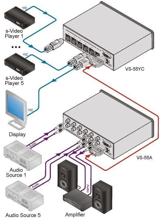 vs-55a-kramer-electronics-audio-umschalter-5-eingaenge-1-ausgang-diagramm