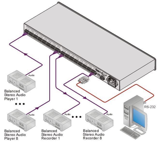 vs-88a-kramer-electronics-stereo-audio-matrix-switch-8-eingaenge-8-ausgaenge-diagramm