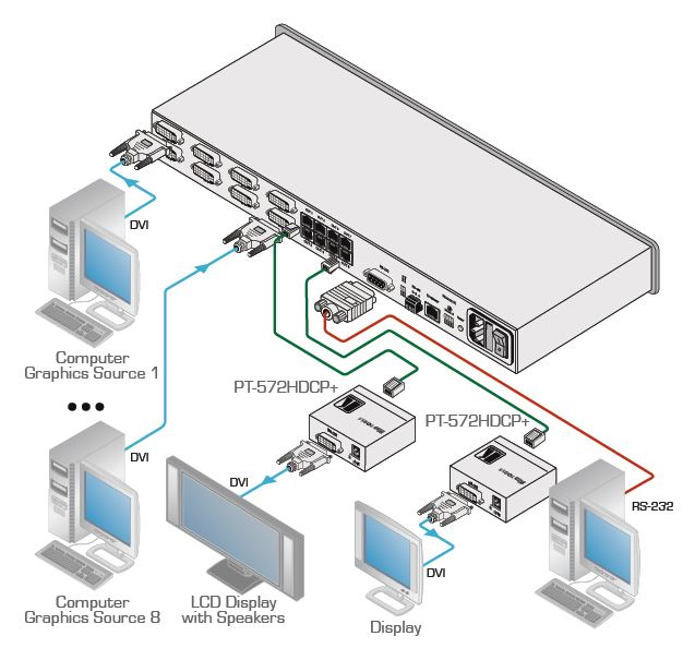 vs-88dtp-kramer-electronics-dvi-matrix-switch-8-eingaenge-8-tp-ausgaenge-diagramm