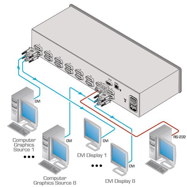 vs-88hdcpxl-kramer-electronics-dvi-matrix-switch-8-eingaenge-8-ausgaenge-diagramm